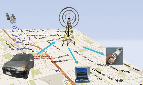 GPS Tracking System And How It Works